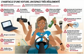 securite_routiere_nouvelle_mesure